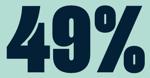 SME Needs Icon 49%
