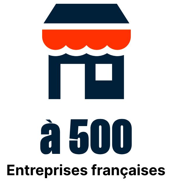 à 500 PME françaises (1)